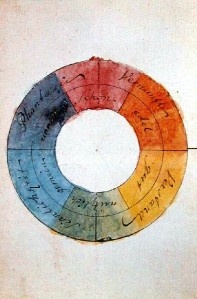 goethe_colorwheel